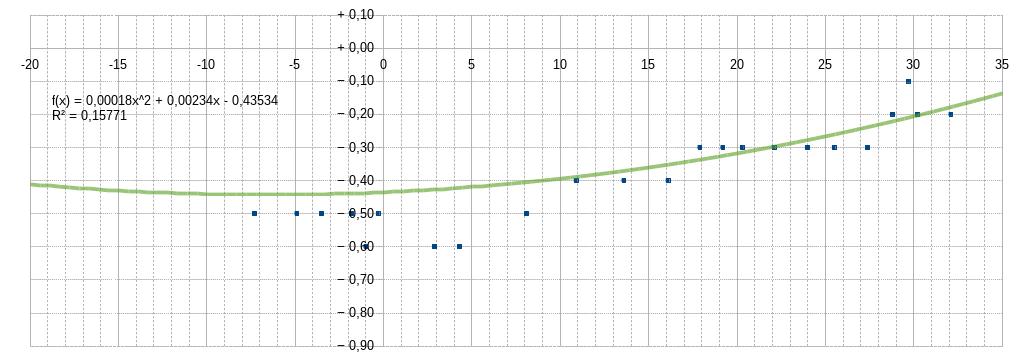 http://www.hansewetter.de/bilder/2015.Nexus-CH1.Verbesserungsgleichung.png